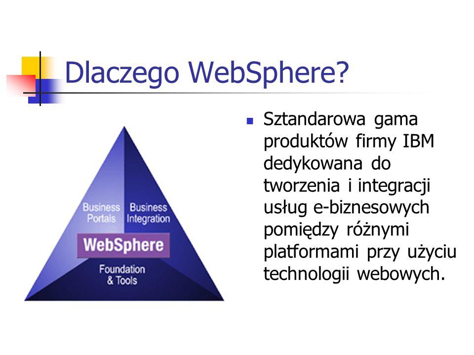 Dlaczego WebSphere