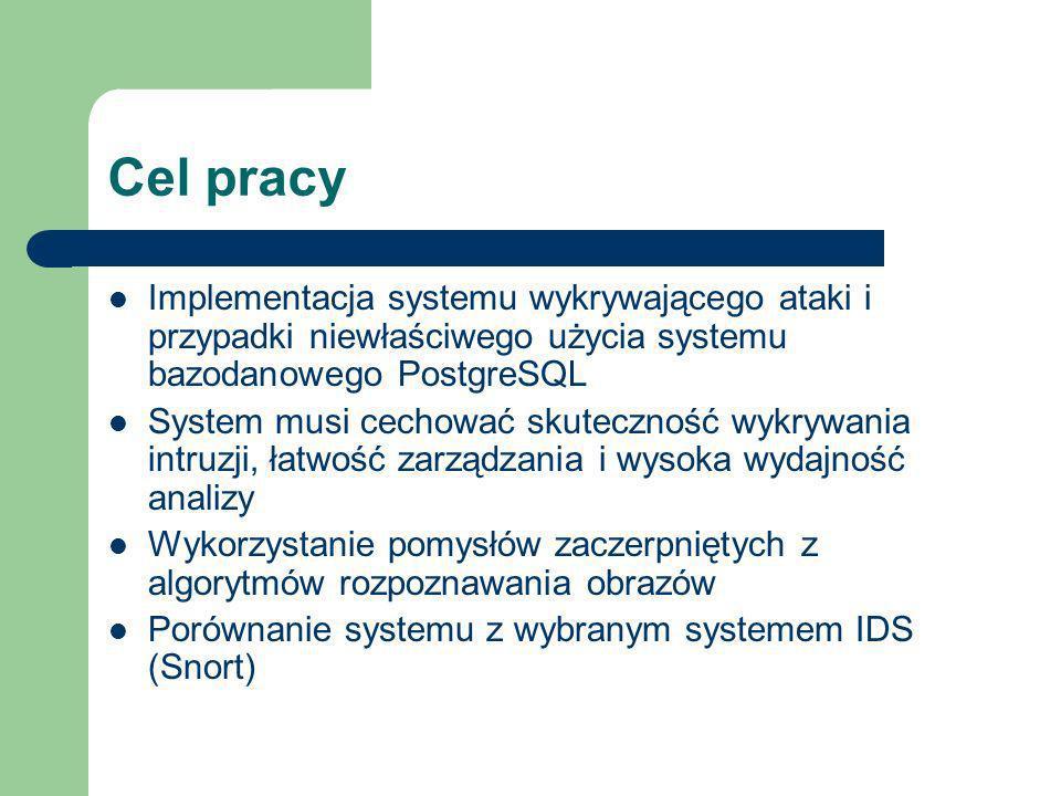 Cel pracy Implementacja systemu wykrywającego ataki i przypadki niewłaściwego użycia systemu bazodanowego PostgreSQL.