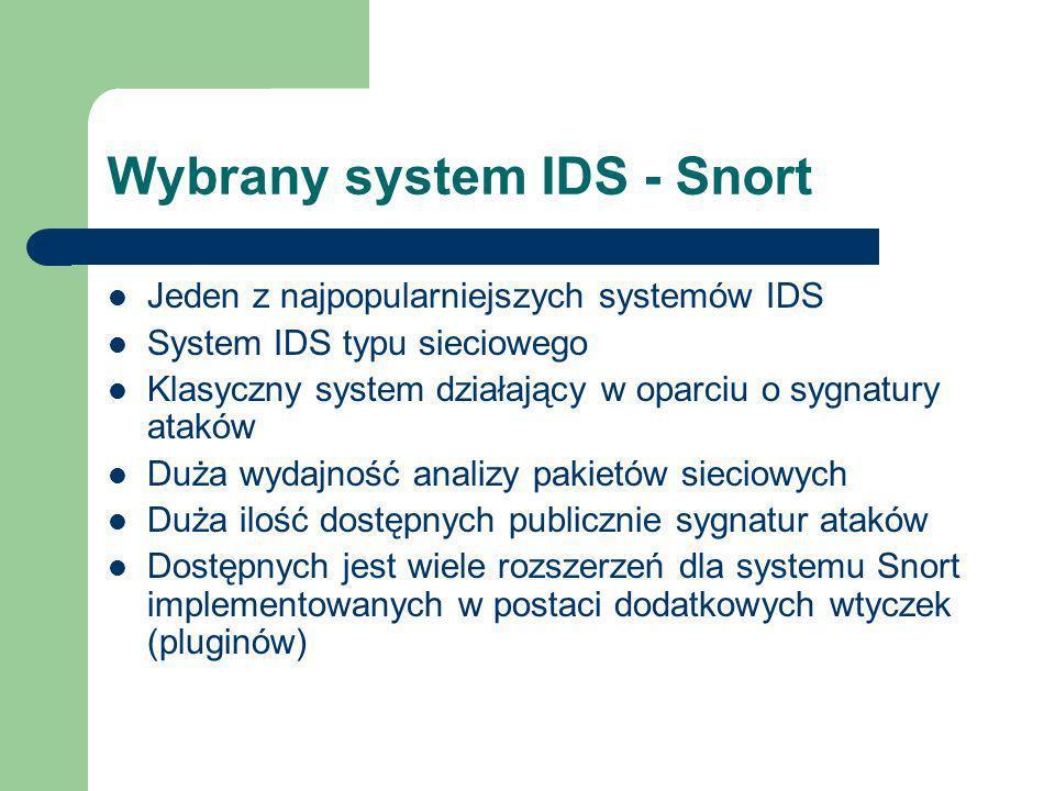 Wybrany system IDS - Snort