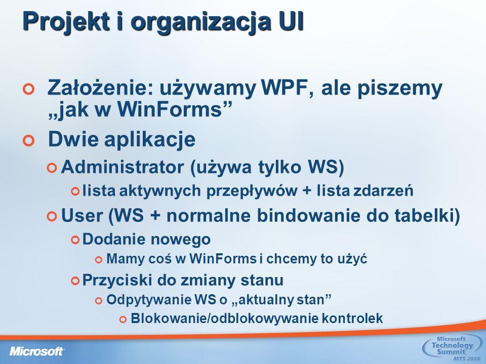 Projekt i organizacja UI