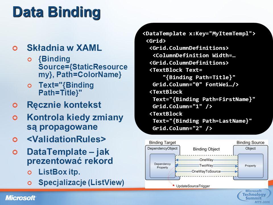 Data Binding Składnia w XAML Ręcznie kontekst