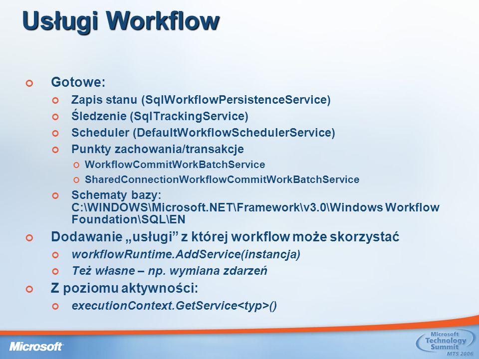 Usługi Workflow Gotowe: