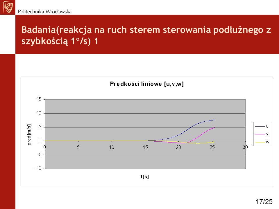 Badania(reakcja na ruch sterem sterowania podłużnego z szybkością 1/s) 1