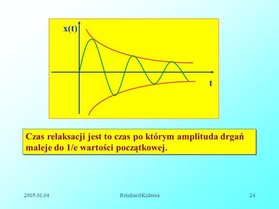 t x(t) Czas relaksacji jest to czas po którym amplituda drgań maleje do 1/e wartości początkowej. 2005.01.04.