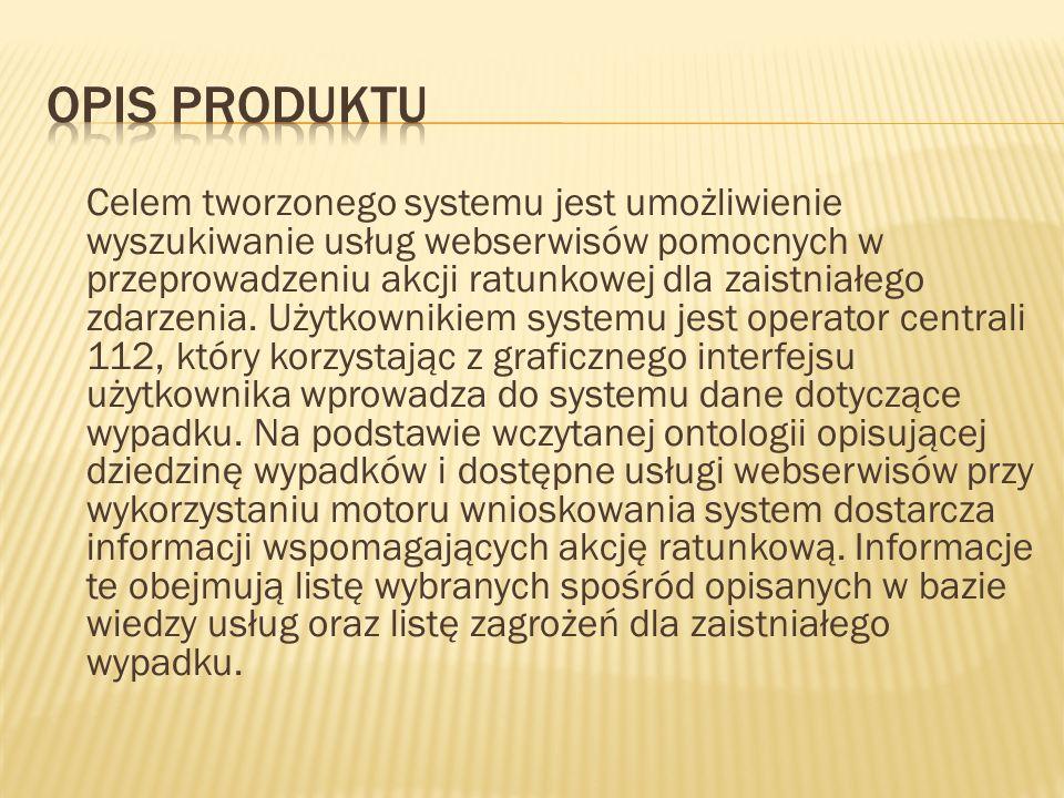 Opis produktu