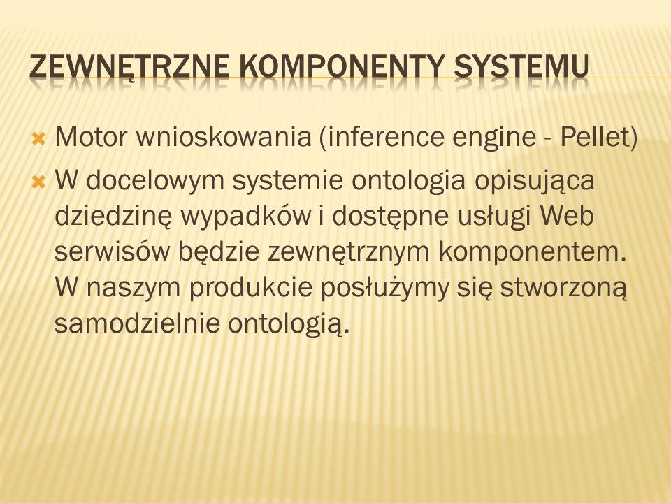 Zewnętrzne komponenty systemu