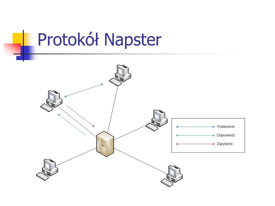 Protokół Napster
