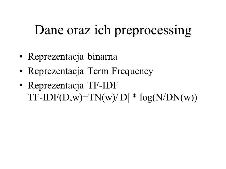 Dane oraz ich preprocessing