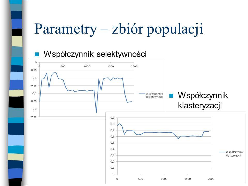 Parametry – zbiór populacji