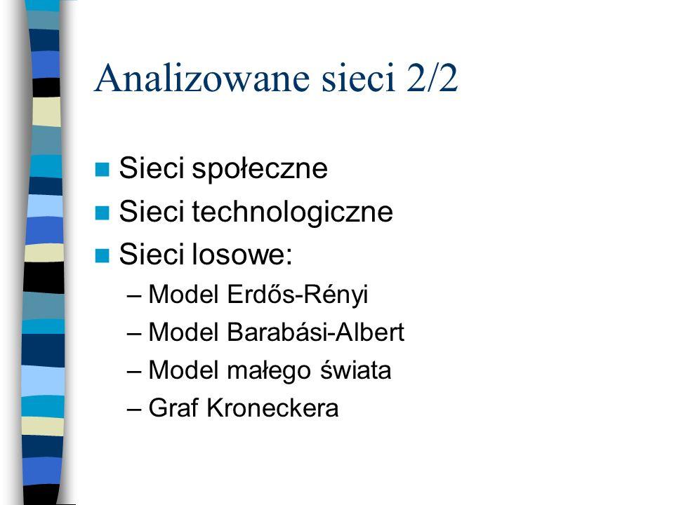 Analizowane sieci 2/2 Sieci społeczne Sieci technologiczne