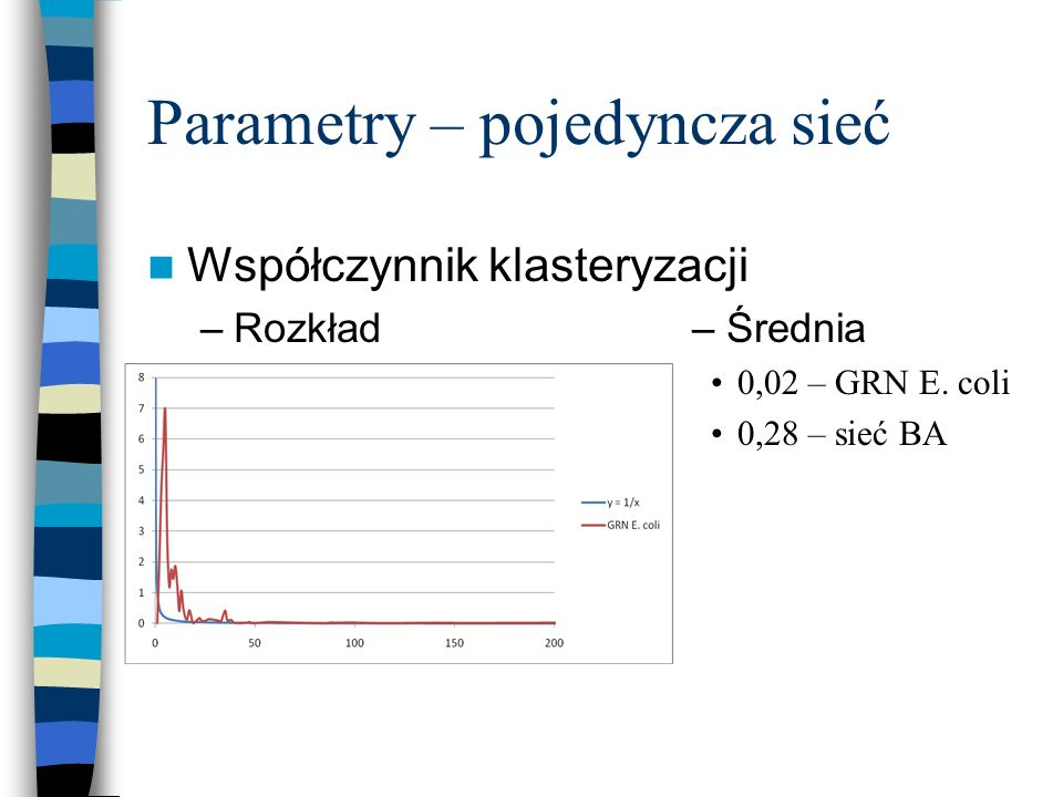 Parametry – pojedyncza sieć