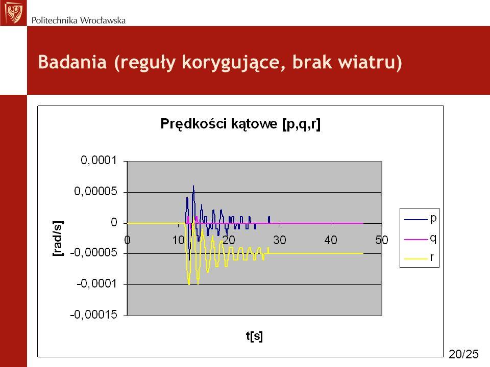 Badania (reguły korygujące, brak wiatru)