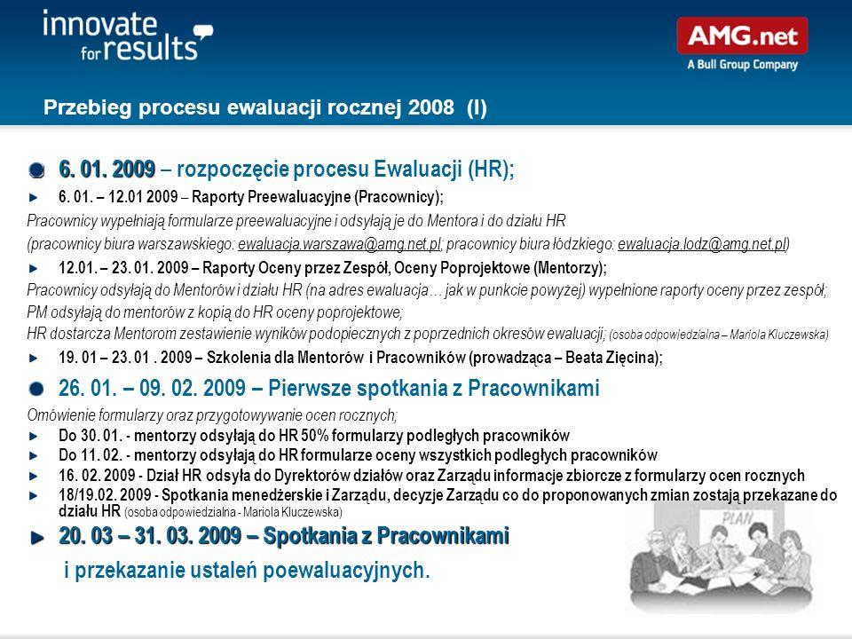Przebieg procesu ewaluacji rocznej 2008 (I)
