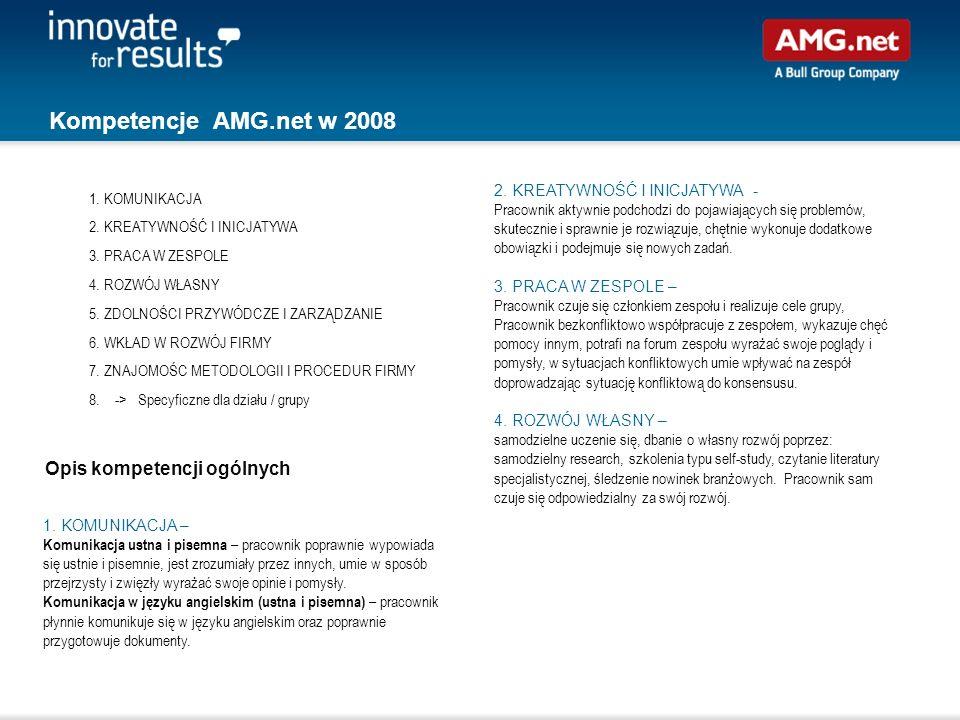 Kompetencje AMG.net w 2008 Opis kompetencji ogólnych