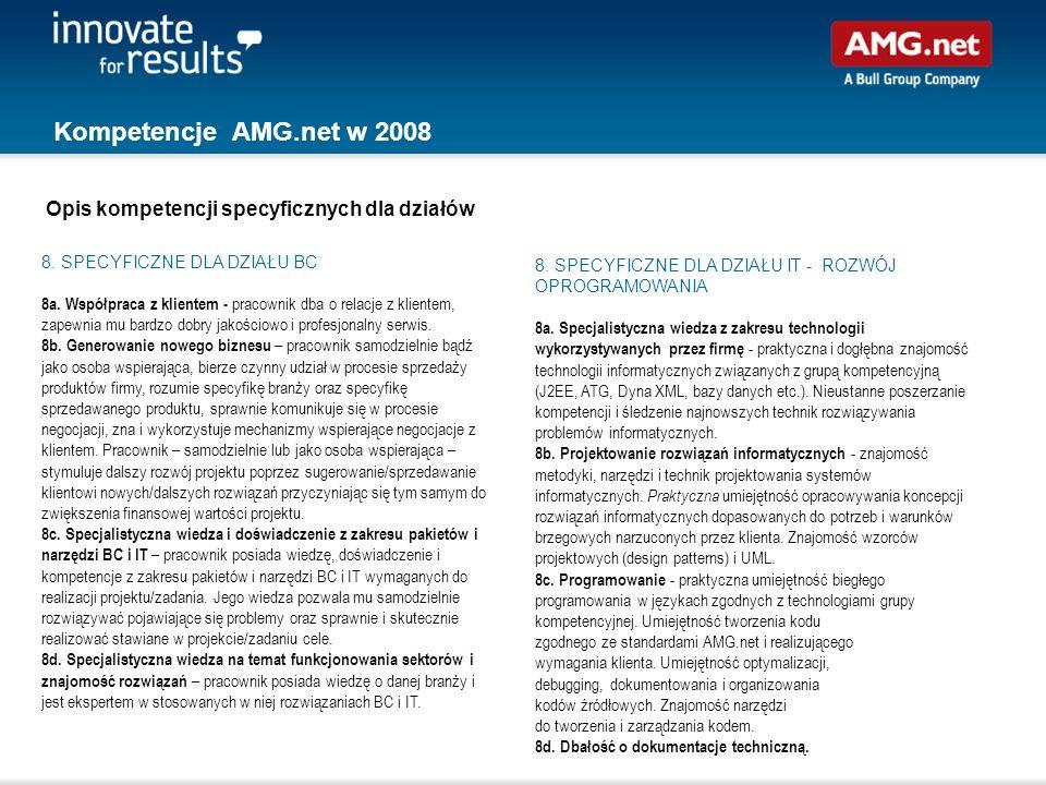 Kompetencje AMG.net w 2008 Opis kompetencji specyficznych dla działów