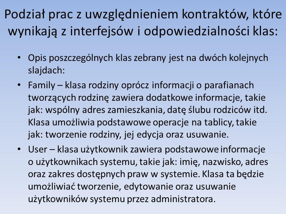 Podział prac z uwzględnieniem kontraktów, które wynikają z interfejsów i odpowiedzialności klas: