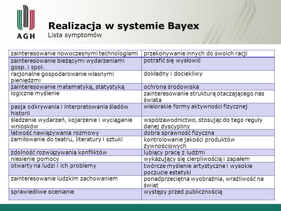 Realizacja w systemie Bayex Lista symptomów