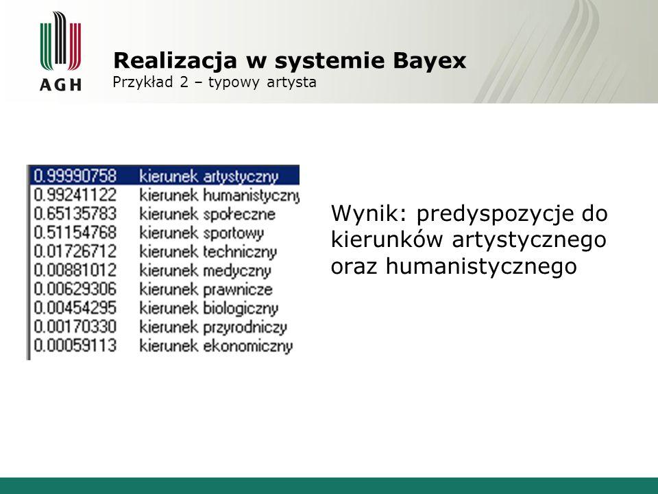 Realizacja w systemie Bayex Przykład 2 – typowy artysta