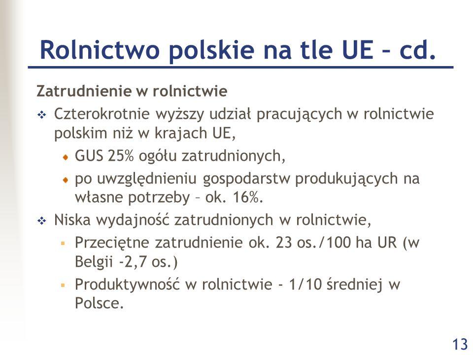 Rolnictwo polskie na tle UE – cd.