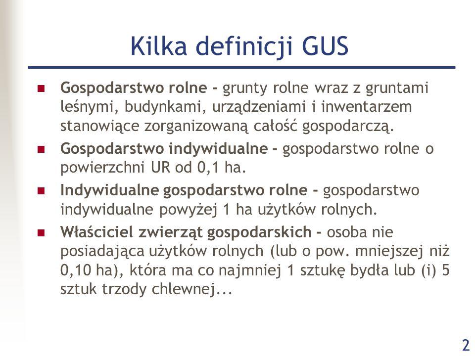 Kilka definicji GUS
