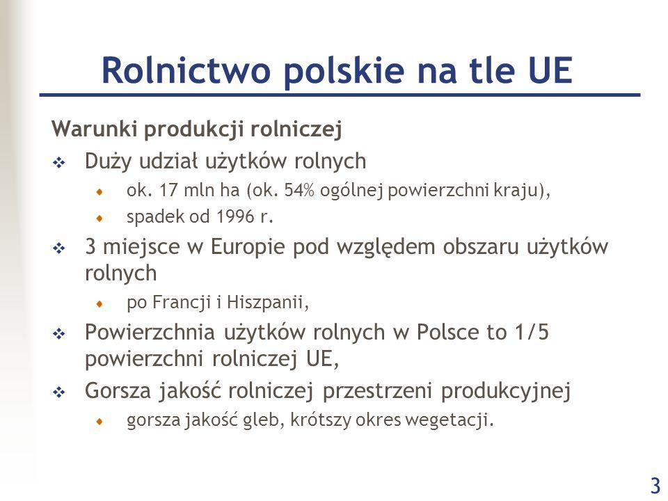 Rolnictwo polskie na tle UE