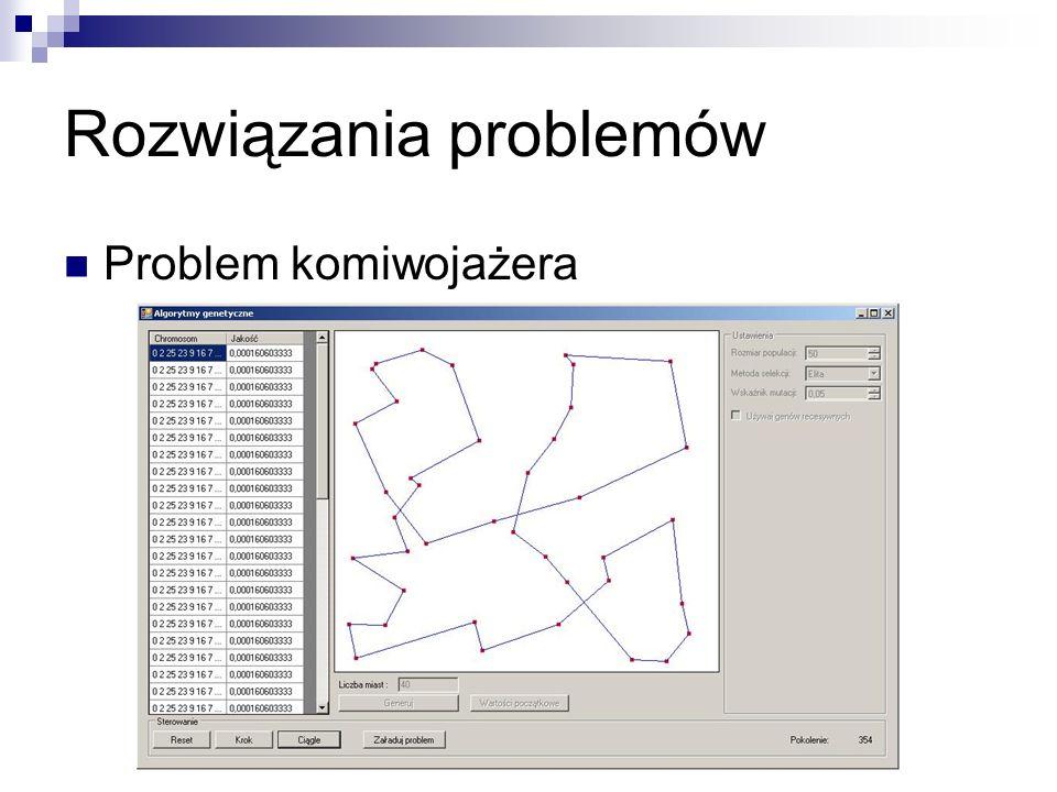 Rozwiązania problemów