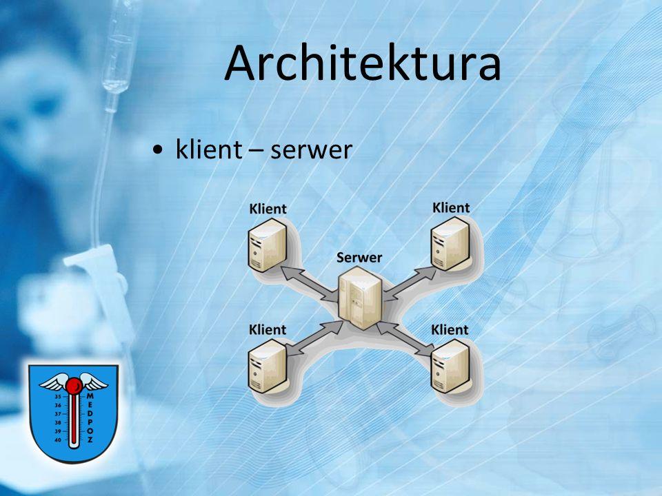 Architektura klient – serwer Numerek lub godzina wizyty