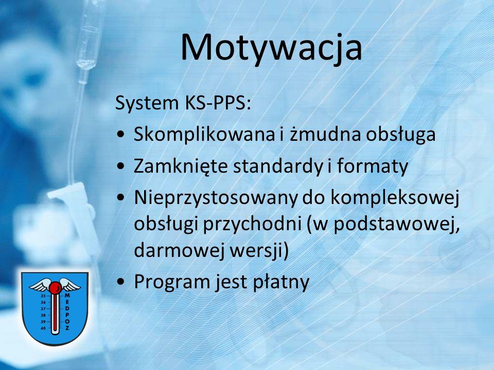 Motywacja System KS-PPS: Skomplikowana i żmudna obsługa
