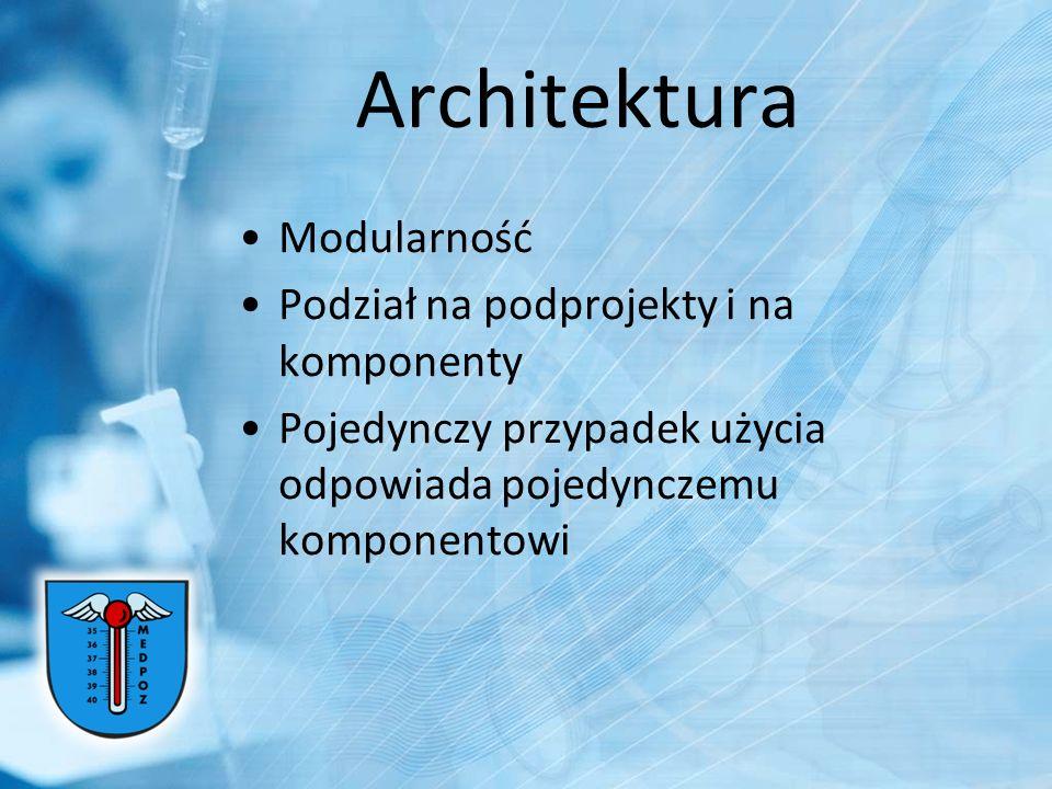 Architektura Modularność Podział na podprojekty i na komponenty