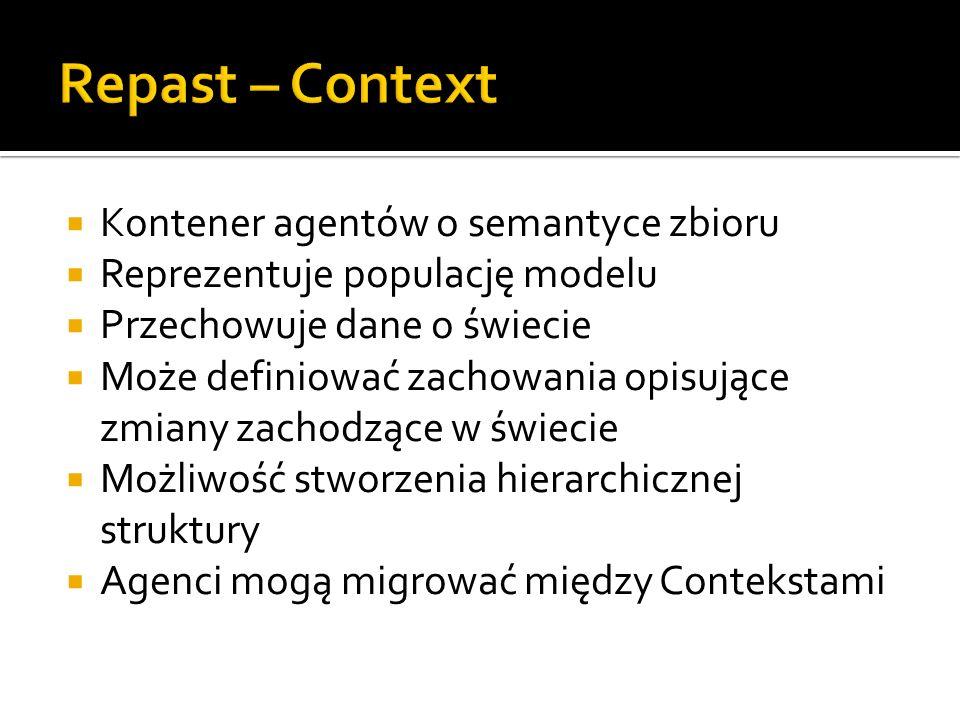 Repast – Context Kontener agentów o semantyce zbioru