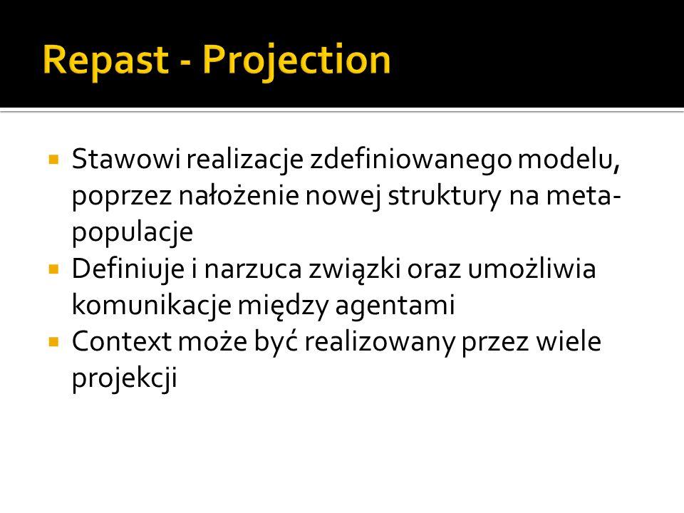 Repast - Projection Stawowi realizacje zdefiniowanego modelu, poprzez nałożenie nowej struktury na meta-populacje.