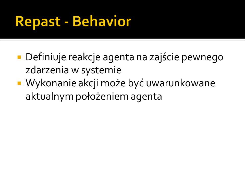 Repast - Behavior Definiuje reakcje agenta na zajście pewnego zdarzenia w systemie.