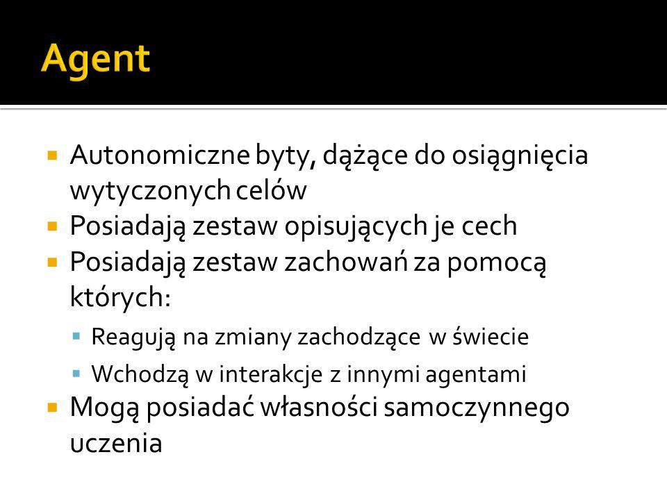 Agent Autonomiczne byty, dążące do osiągnięcia wytyczonych celów