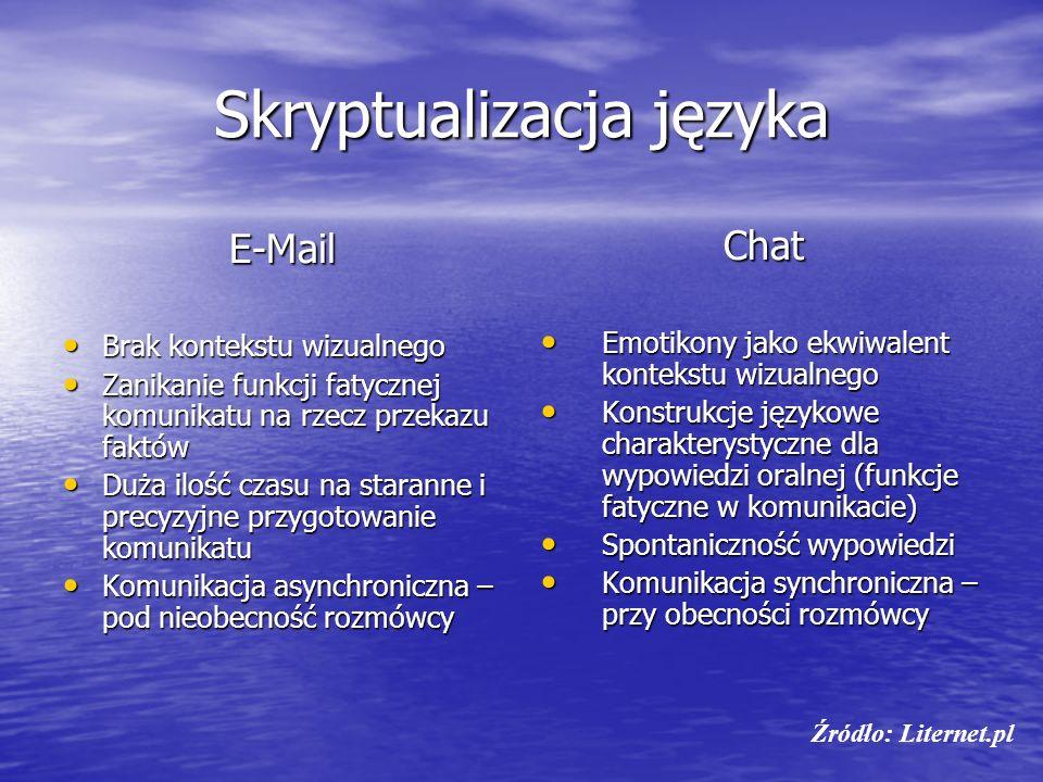 Skryptualizacja języka