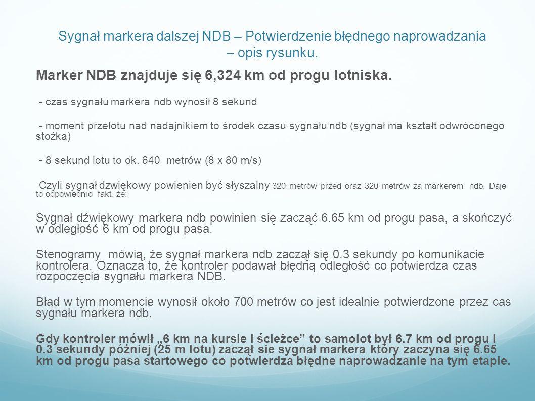 Marker NDB znajduje się 6,324 km od progu lotniska.