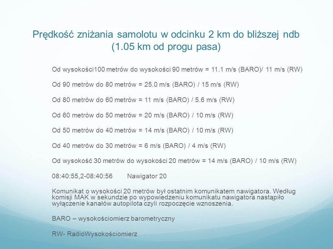 Prędkość zniżania samolotu w odcinku 2 km do bliższej ndb (1