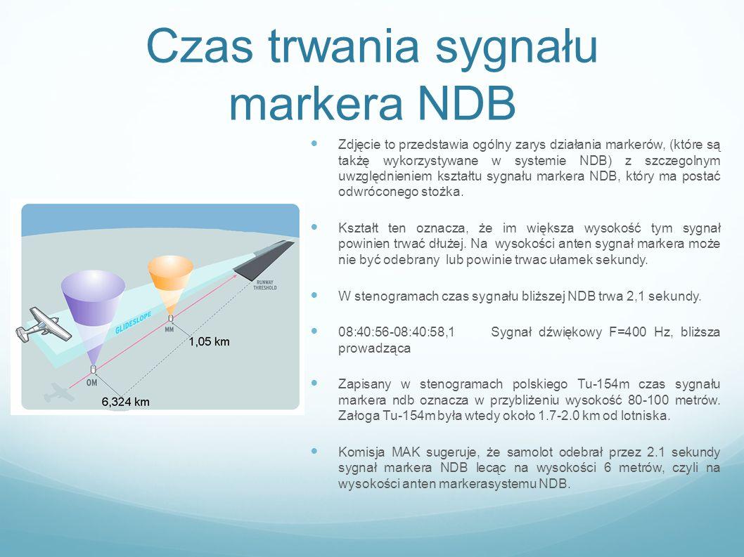 Czas trwania sygnału markera NDB