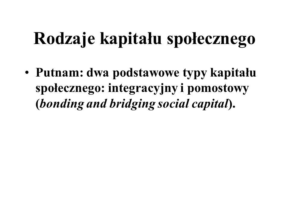 Rodzaje kapitału społecznego