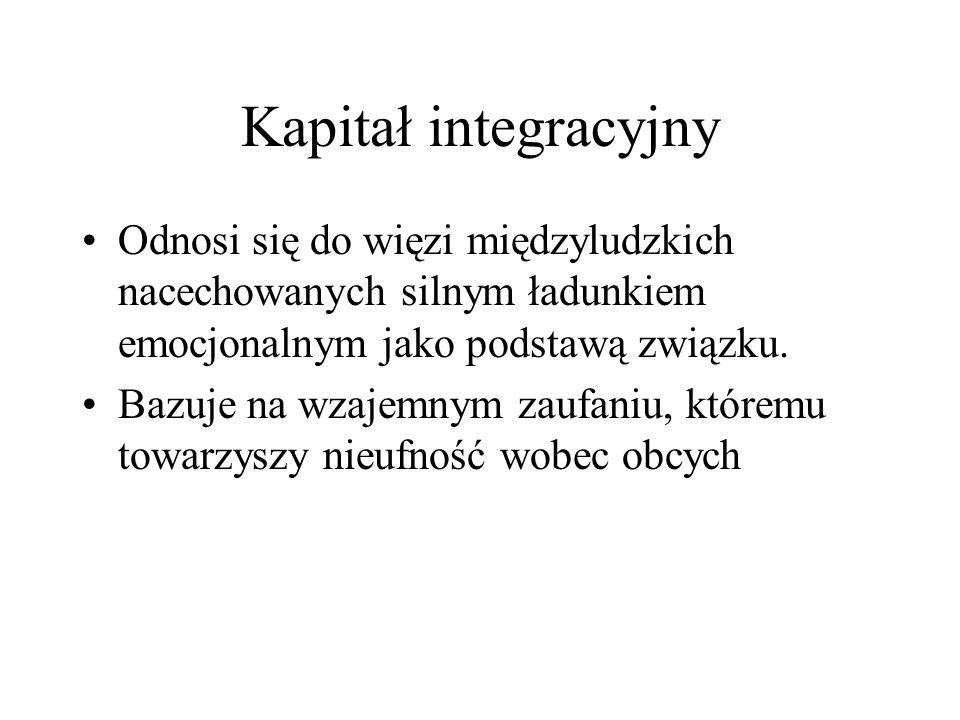 Kapitał integracyjny Odnosi się do więzi międzyludzkich nacechowanych silnym ładunkiem emocjonalnym jako podstawą związku.