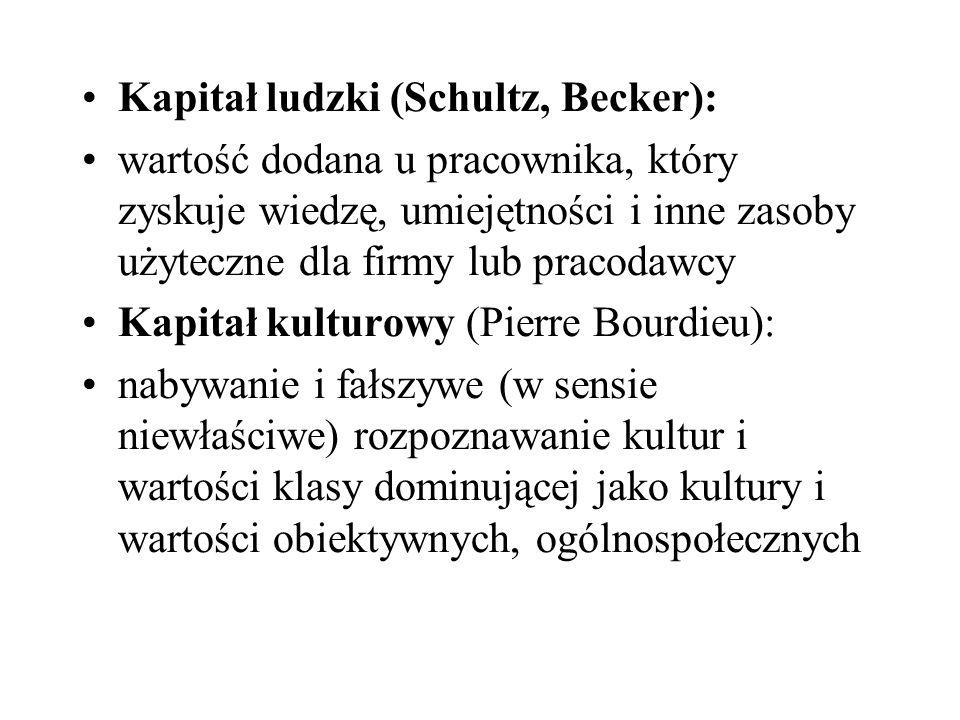 Kapitał ludzki (Schultz, Becker):