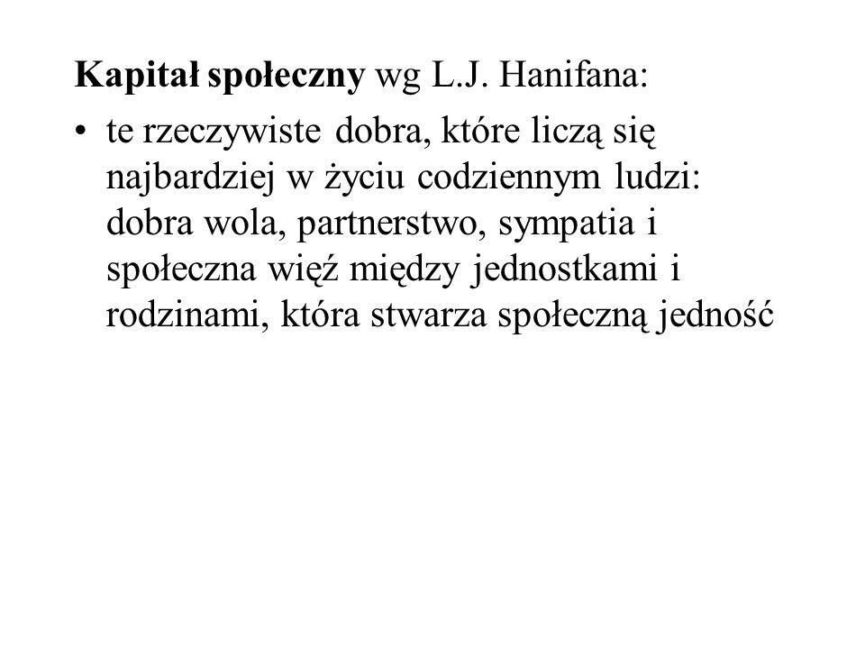 Kapitał społeczny wg L.J. Hanifana: