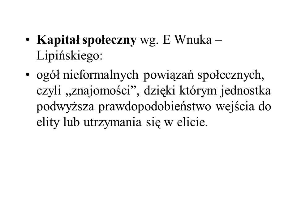 Kapitał społeczny wg. E Wnuka – Lipińskiego: