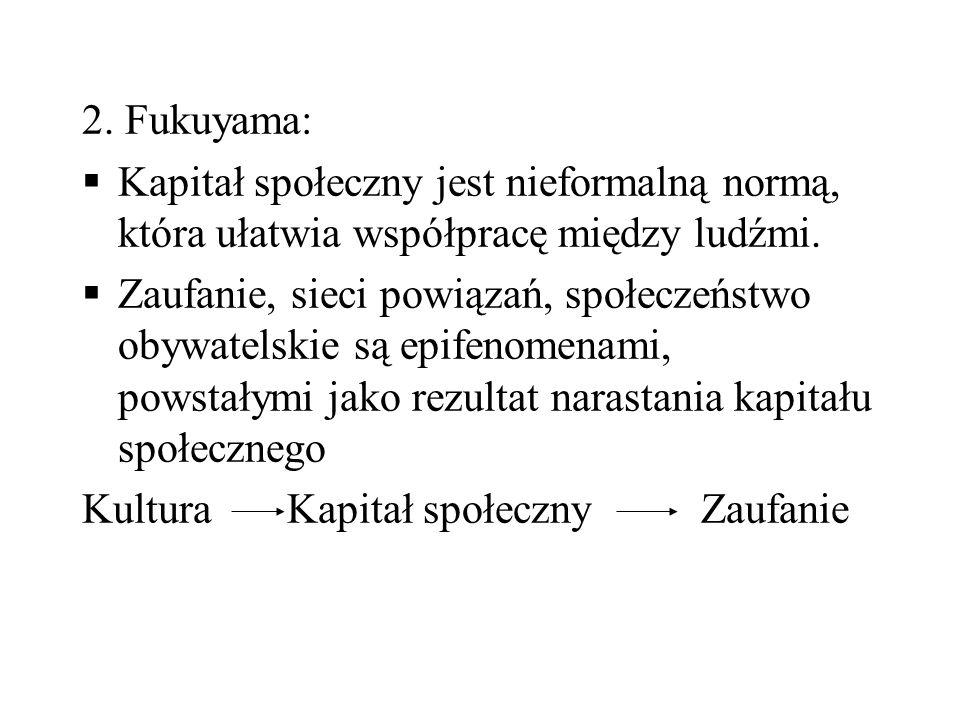 2. Fukuyama: Kapitał społeczny jest nieformalną normą, która ułatwia współpracę między ludźmi.