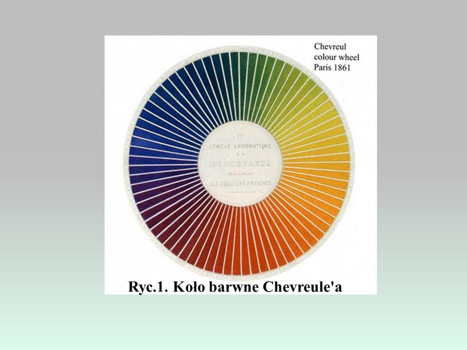 Ryc.1. Koło barwne Chevreule a