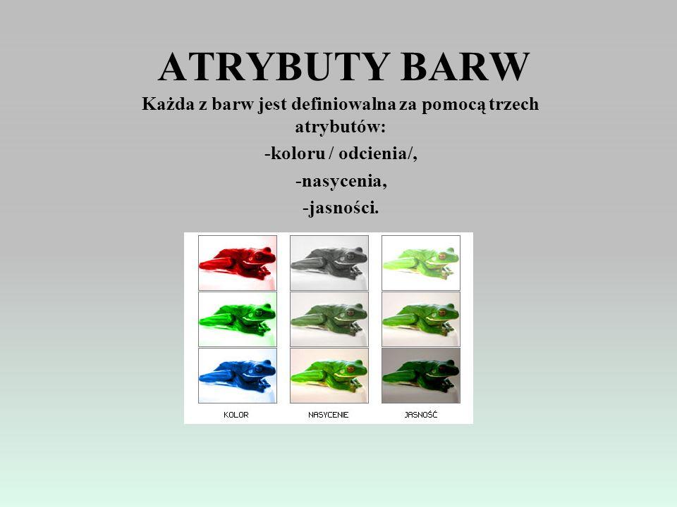 Każda z barw jest definiowalna za pomocą trzech atrybutów: