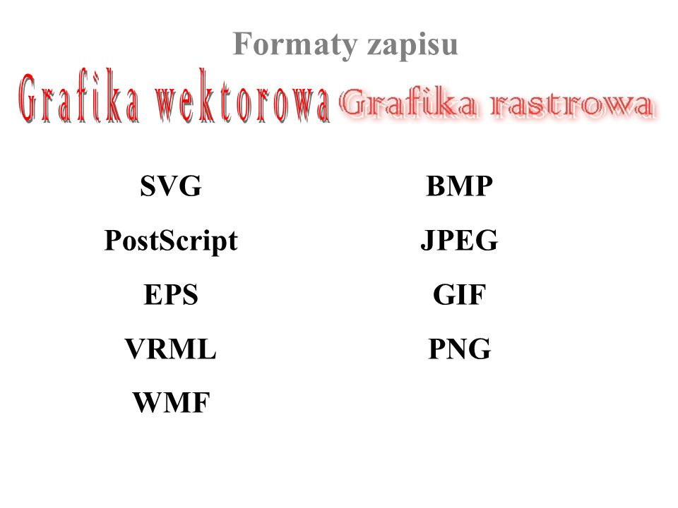 Formaty zapisu Grafika wektorowa SVG PostScript EPS VRML WMF BMP JPEG