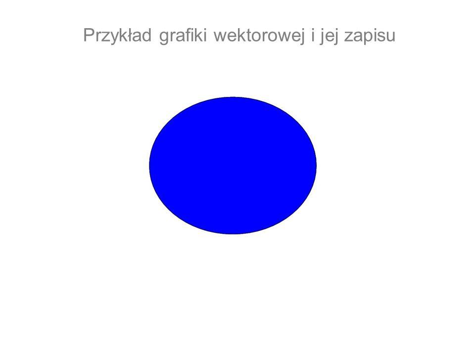 Przykład grafiki wektorowej i jej zapisu