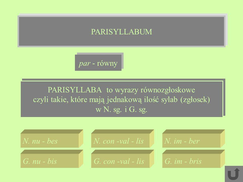 PARISYLLABA to wyrazy równozgłoskowe