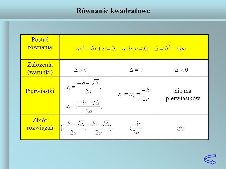 Równanie kwadratowe Postać równania Założenia (warunki) Pierwiastki