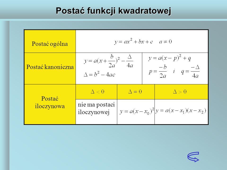Postać funkcji kwadratowej